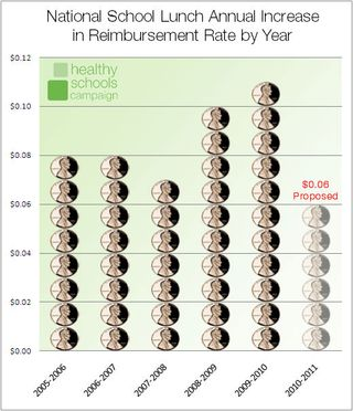 Reimbursements-graph-520